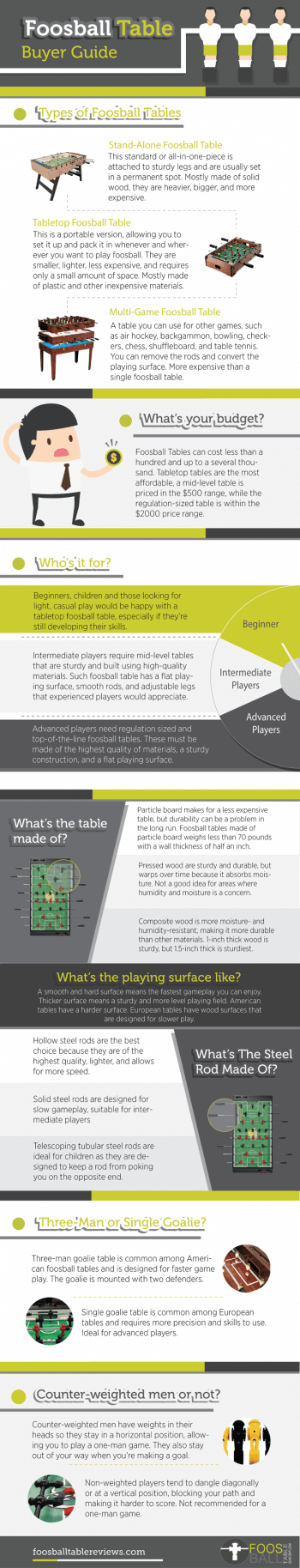 Foosball Table Buying Guide Infographic